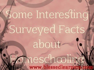 Some Interesting Surveyed Facts of Homeschooling