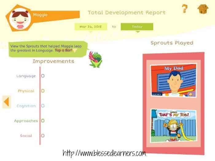 Total Development Report in detail
