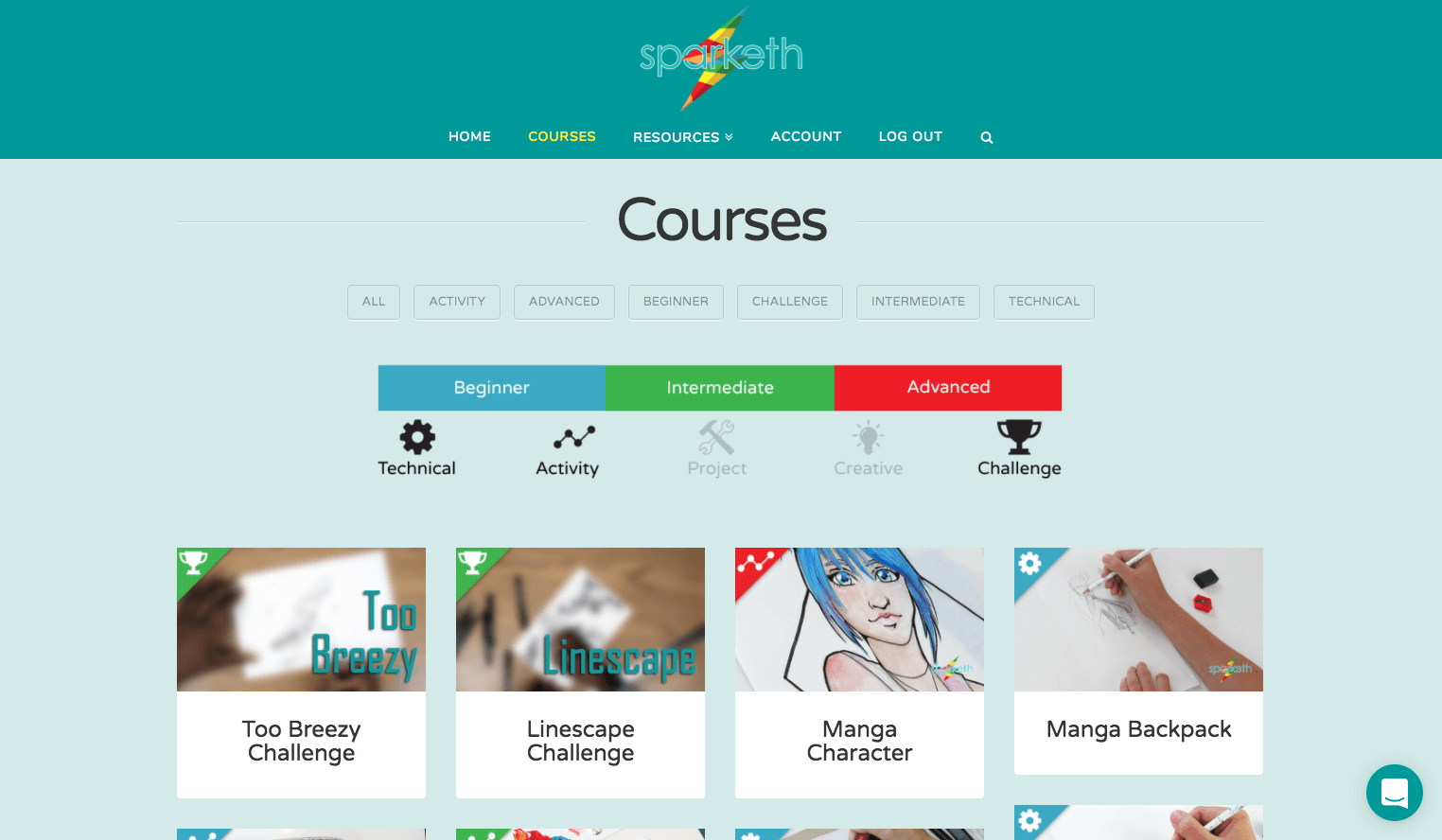 Sparketh Courses