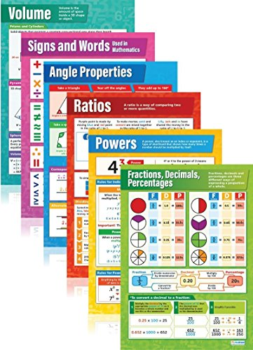 Full Set of 45 Math Posters | Math Educational Charts in high gloss paper (33